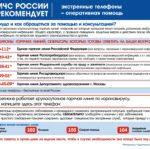 Рекомендации МЧС по короновирусу стр.5